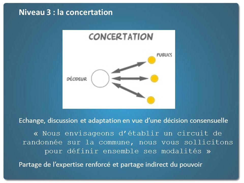 Niveau 3 : la concertation Echange, discussion et adaptation en vue dune décision consensuelle « Nous envisageons détablir un circuit de randonnée sur