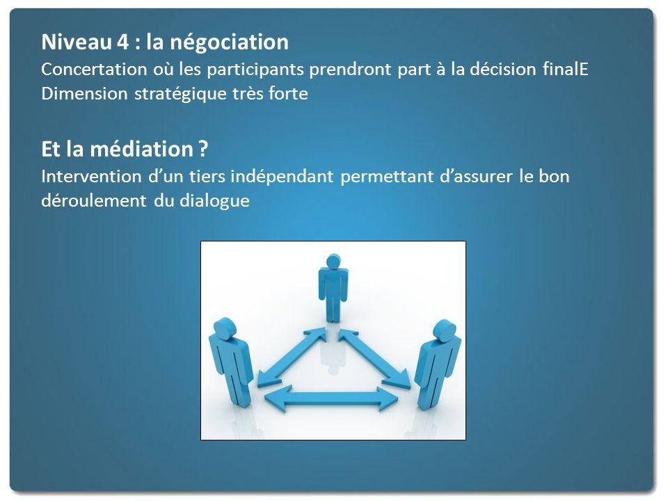 Niveau 4 : la négociation Concertation où les participants prendront part à la décision finalE Dimension stratégique très forte Et la médiation ? Inte
