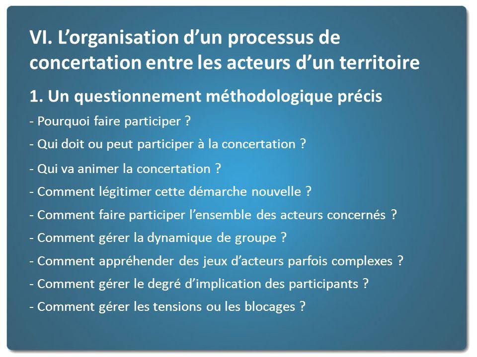 VI. Lorganisation dun processus de concertation entre les acteurs dun territoire 1. Un questionnement méthodologique précis - Pourquoi faire participe