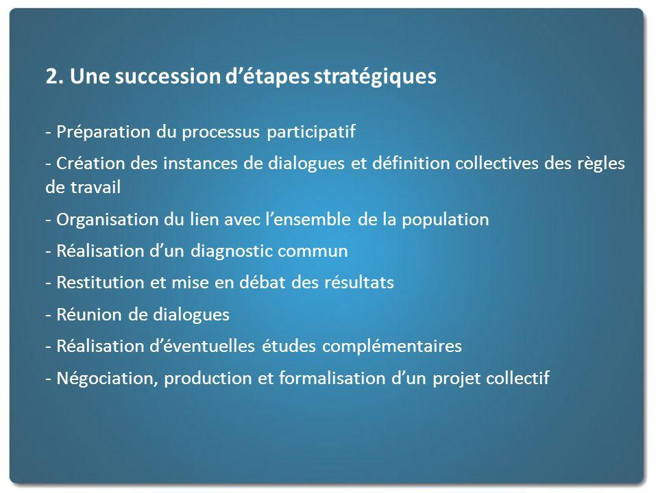 2. Une succession détapes stratégiques - Préparation du processus participatif - Création des instances de dialogues et définition collectives des règ