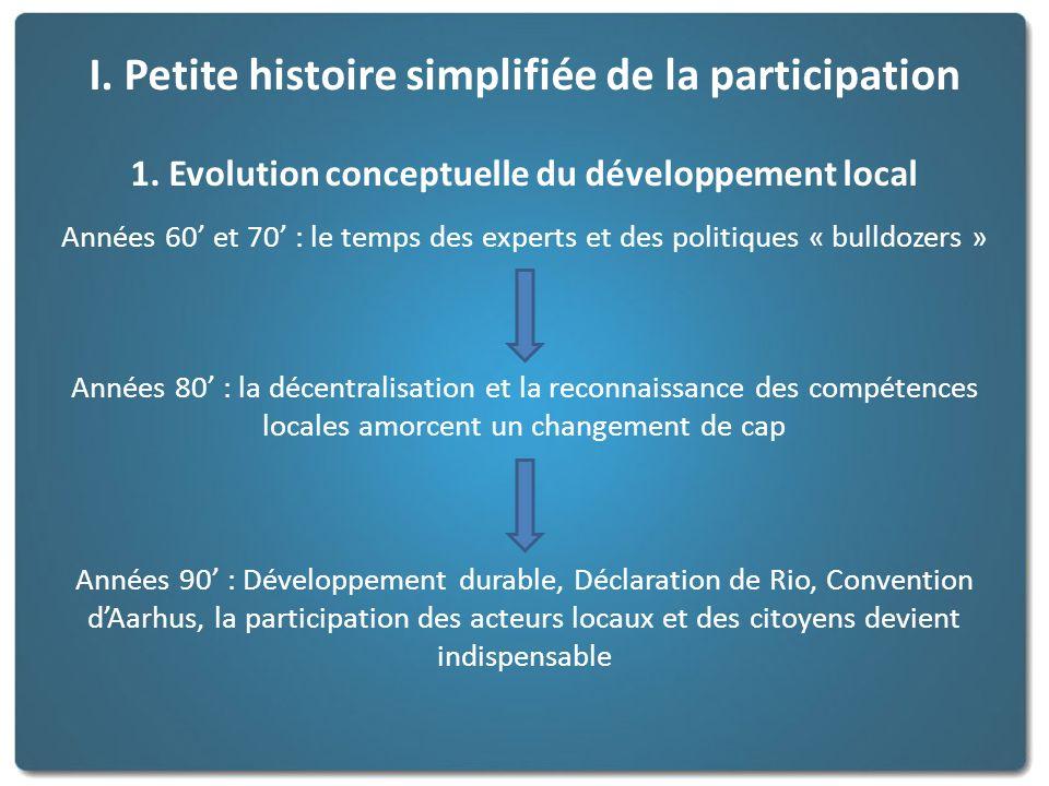 I. Petite histoire simplifiée de la participation 1. Evolution conceptuelle du développement local Années 60 et 70 : le temps des experts et des polit