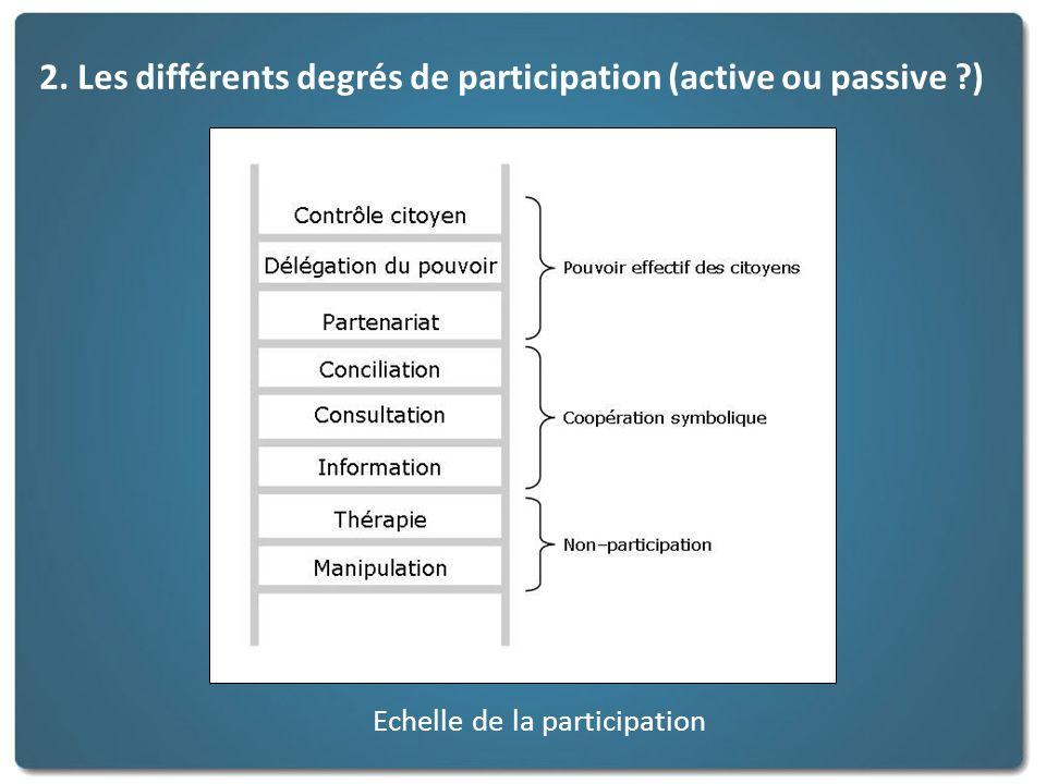 2. Les différents degrés de participation (active ou passive ?) Echelle de la participation