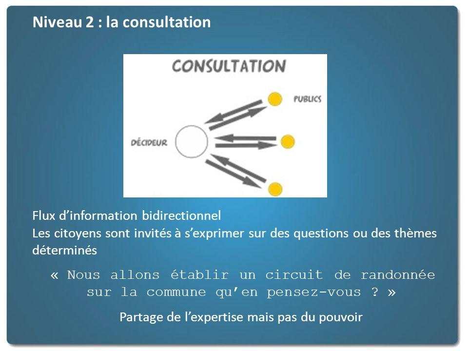 Niveau 3 : la concertation Echange, discussion et adaptation en vue dune décision consensuelle « Nous envisageons détablir un circuit de randonnée sur la commune, nous vous sollicitons pour définir ensemble ses modalités » Partage de lexpertise renforcé et partage indirect du pouvoir