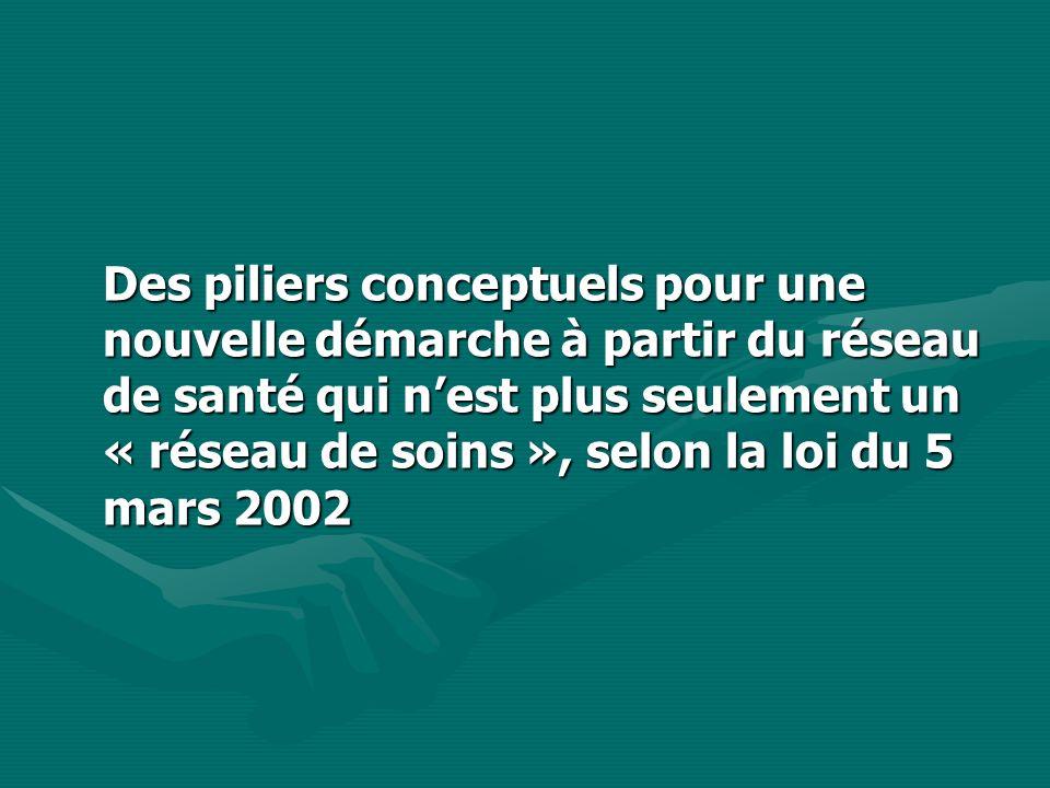 Des piliers conceptuels pour une nouvelle démarche à partir du réseau de santé qui nest plus seulement un « réseau de soins », selon la loi du 5 mars
