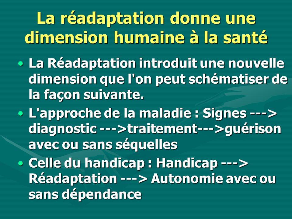 La réadaptation donne une dimension humaine à la santé La Réadaptation introduit une nouvelle dimension que l'on peut schématiser de la façon suivante