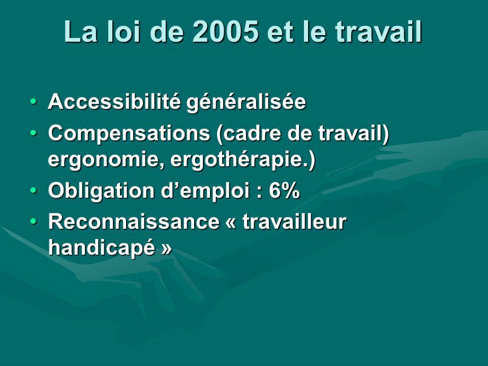 La loi de 2005 et le travail Accessibilité généraliséeAccessibilité généralisée Compensations (cadre de travail) ergonomie, ergothérapie.)Compensation