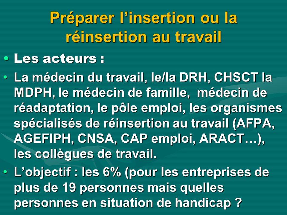 Préparer linsertion ou la réinsertion au travail Les acteurs :Les acteurs : La médecin du travail, le/la DRH, CHSCT la MDPH, le médecin de famille, mé