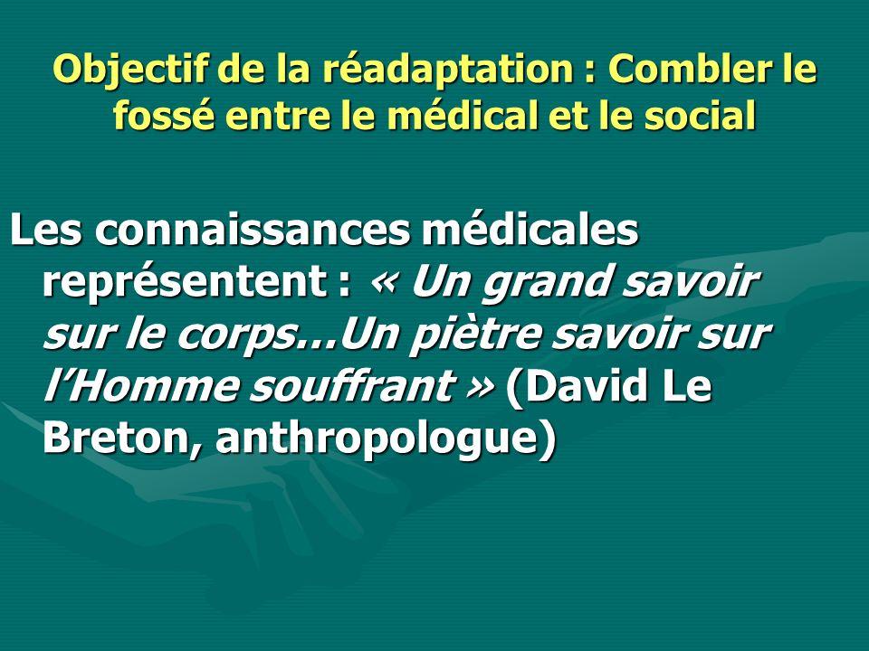 Objectif de la réadaptation : Combler le fossé entre le médical et le social Les connaissances médicales représentent : « Un grand savoir sur le corps