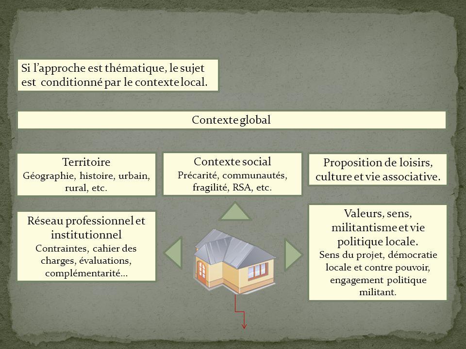 A)Consulter des usagers (pas de prise de décision) -Faire se positionner une population face à des propositions existantes.