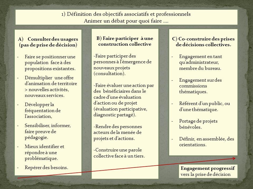 A)Consulter des usagers (pas de prise de décision) -Faire se positionner une population face à des propositions existantes. -Démultiplier une offre da