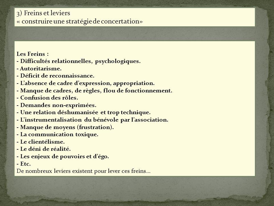 Les Freins : - Difficultés relationnelles, psychologiques. - Autoritarisme. - Déficit de reconnaissance. - Labsence de cadre dexpression, appropriatio