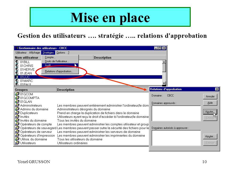 Yonel GRUSSON10 Mise en place Gestion des utilisateurs …. stratégie ….. relations d'approbation