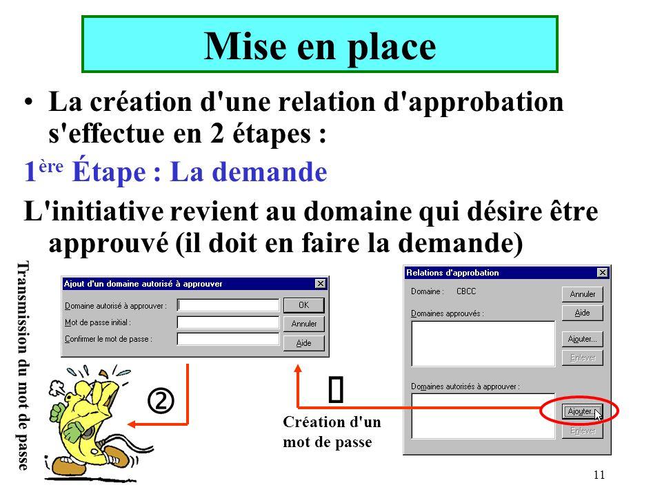 Yonel GRUSSON11 La création d'une relation d'approbation s'effectue en 2 étapes : 1 ère Étape : La demande L'initiative revient au domaine qui désire