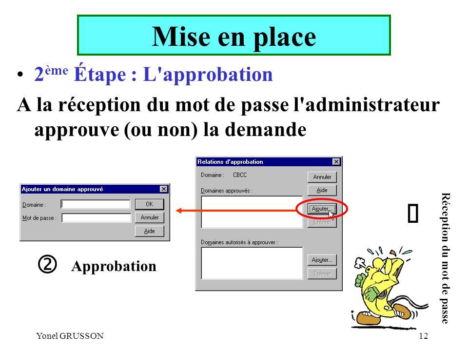 Yonel GRUSSON12 2 ème Étape : L'approbation A la réception du mot de passe l'administrateur approuve (ou non) la demande Mise en place Réception du mo