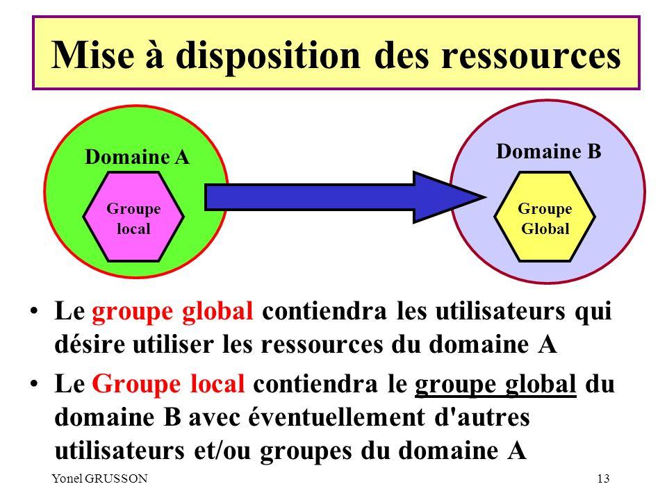 Yonel GRUSSON13 Mise à disposition des ressources Le groupe global contiendra les utilisateurs qui désire utiliser les ressources du domaine A Le Grou