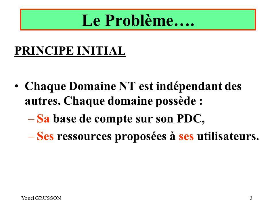 Yonel GRUSSON3 Le Problème…. PRINCIPE INITIAL Chaque Domaine NT est indépendant des autres. Chaque domaine possède : –Sa base de compte sur son PDC, –