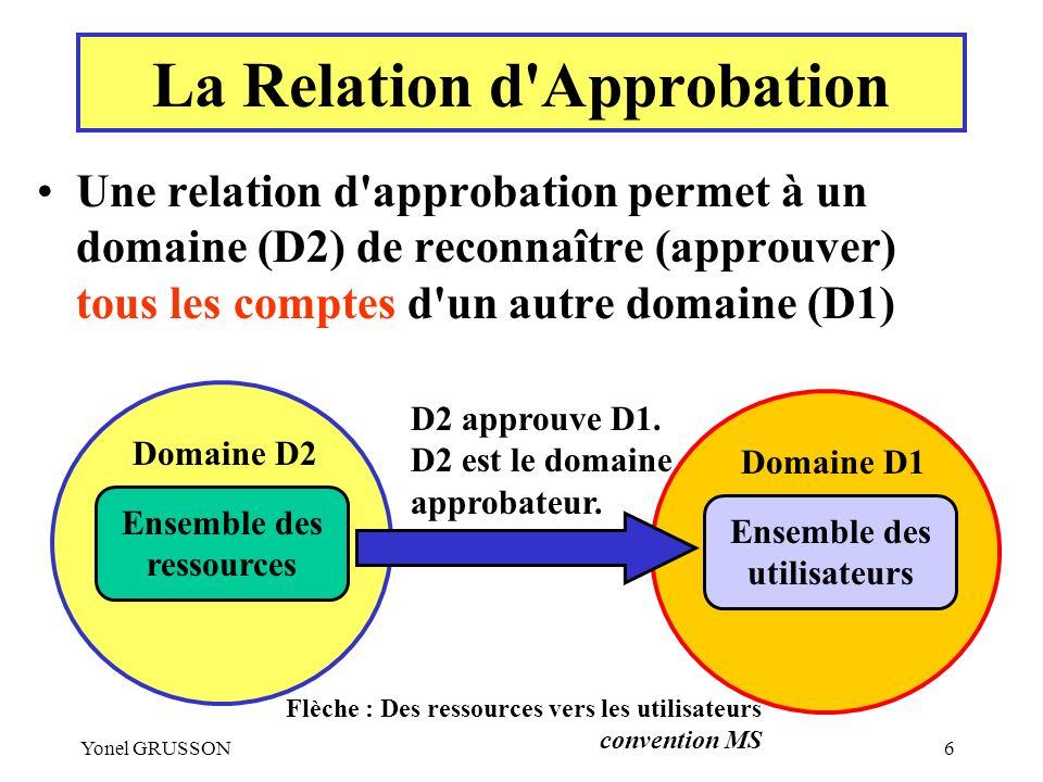 Yonel GRUSSON6 La Relation d'Approbation Une relation d'approbation permet à un domaine (D2) de reconnaître (approuver) tous les comptes d'un autre do