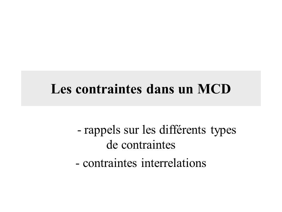 Les contraintes dans un MCD - rappels sur les différents types de contraintes - contraintes interrelations