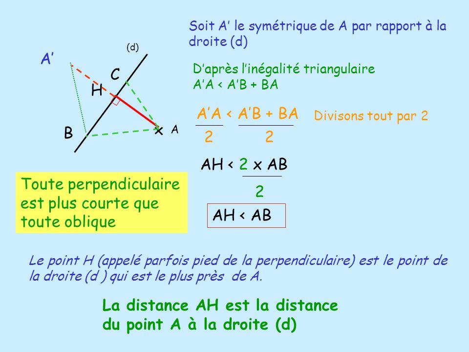(d) A Le point H (appelé parfois pied de la perpendiculaire) est le point de la droite (d ) qui est le plus près de A. H B C Soit A le symétrique de A