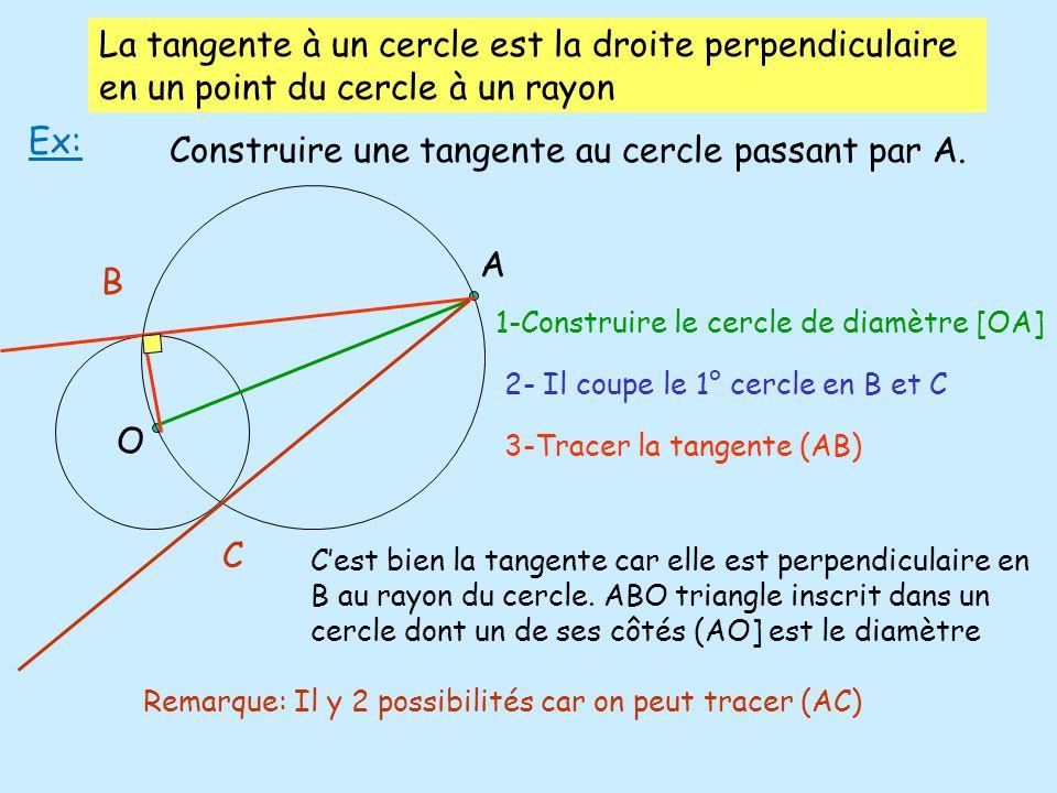 Ex: Construire une tangente au cercle passant par A. La tangente à un cercle est la droite perpendiculaire en un point du cercle à un rayon A B O 1-Co