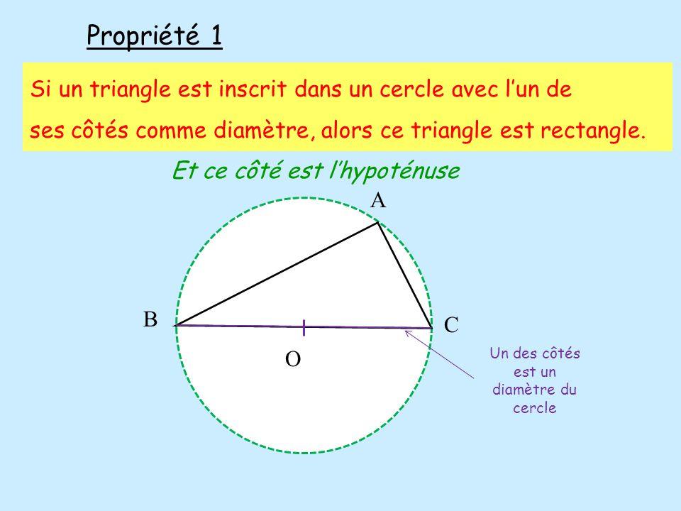 Propriété 1 Si un triangle est inscrit dans un cercle avec lun de ses côtés comme diamètre, alors ce triangle est rectangle. Un des côtés est un diamè
