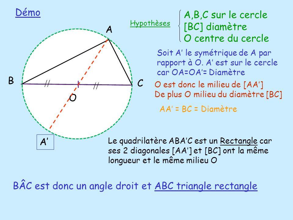 B A C O Démo // A,B,C sur le cercle [BC] diamètre O centre du cercle Hypothèses Soit A le symétrique de A par rapport à O. A est sur le cercle car OA=