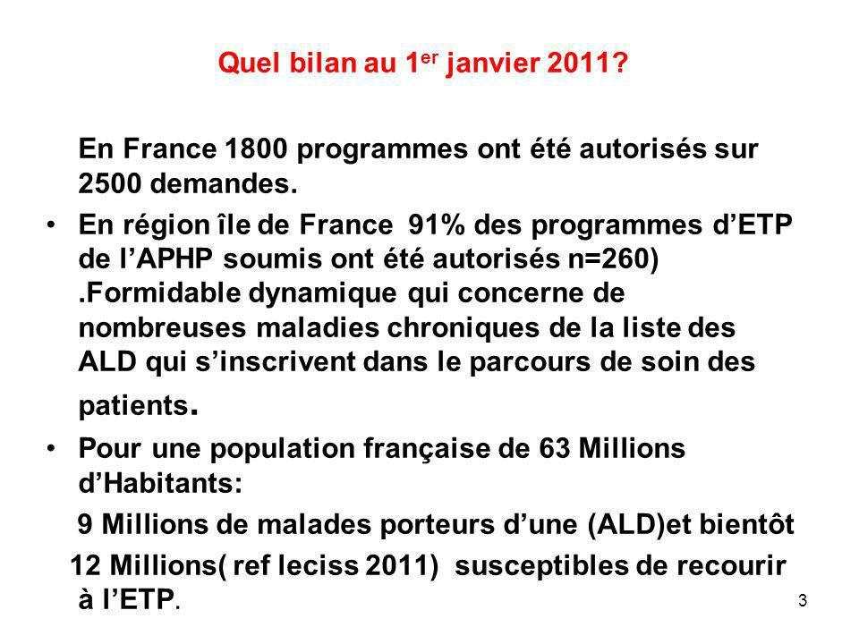 Quel bilan au 1 er janvier 2011? En France 1800 programmes ont été autorisés sur 2500 demandes. En région île de France 91% des programmes dETP de lAP