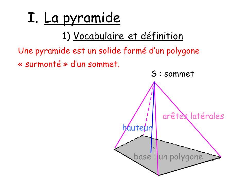I.La pyramide 1) Vocabulaire et définition Une pyramide est un solide formé dun polygone « surmonté » dun sommet. S : sommetS base : un polygone arête
