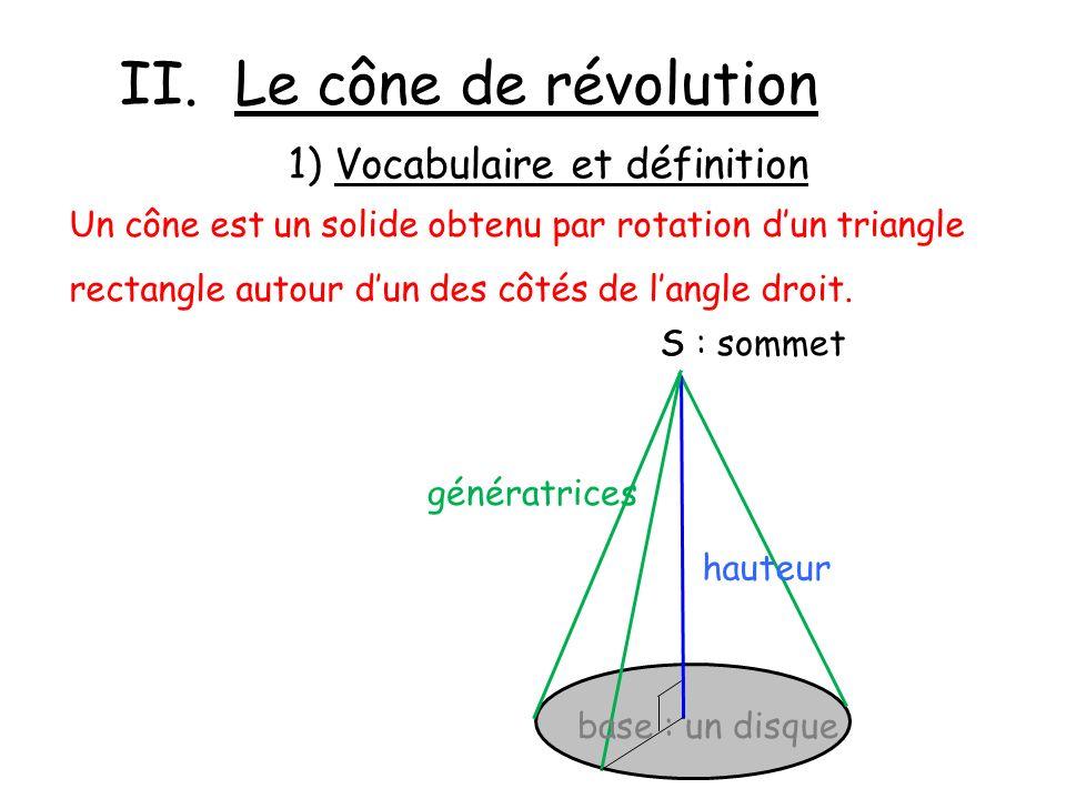 II. Le cône de révolution 1) Vocabulaire et définition Un cône est un solide obtenu par rotation dun triangle rectangle autour dun des côtés de langle