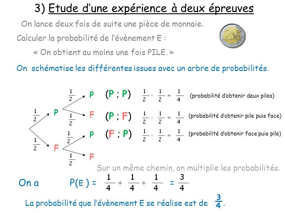 3) Etude dune expérience à deux épreuves On lance deux fois de suite une pièce de monnaie. Calculer la probabilité de lévènement E : « On obtient au m