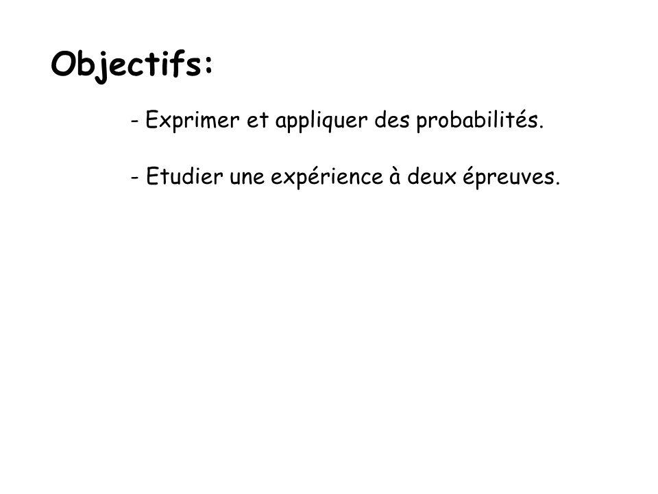Objectifs: - Exprimer et appliquer des probabilités. - Etudier une expérience à deux épreuves.