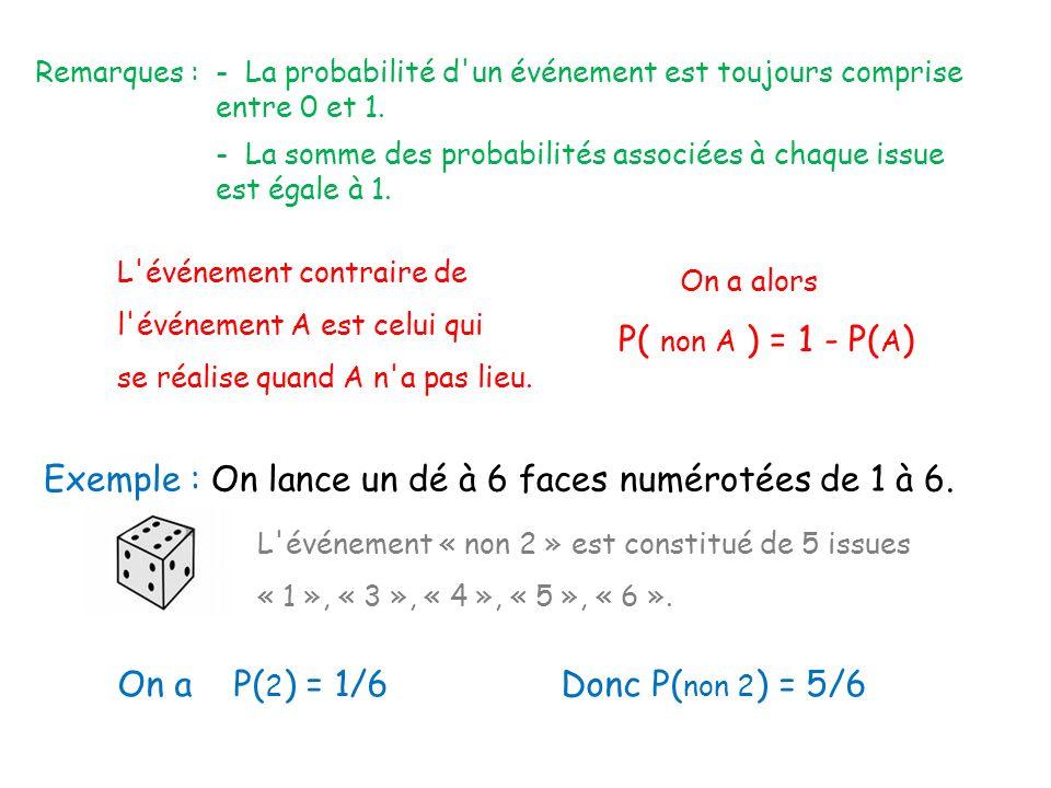 Remarques :- La probabilité d'un événement est toujours comprise entre 0 et 1. - La somme des probabilités associées à chaque issue est égale à 1. L'é