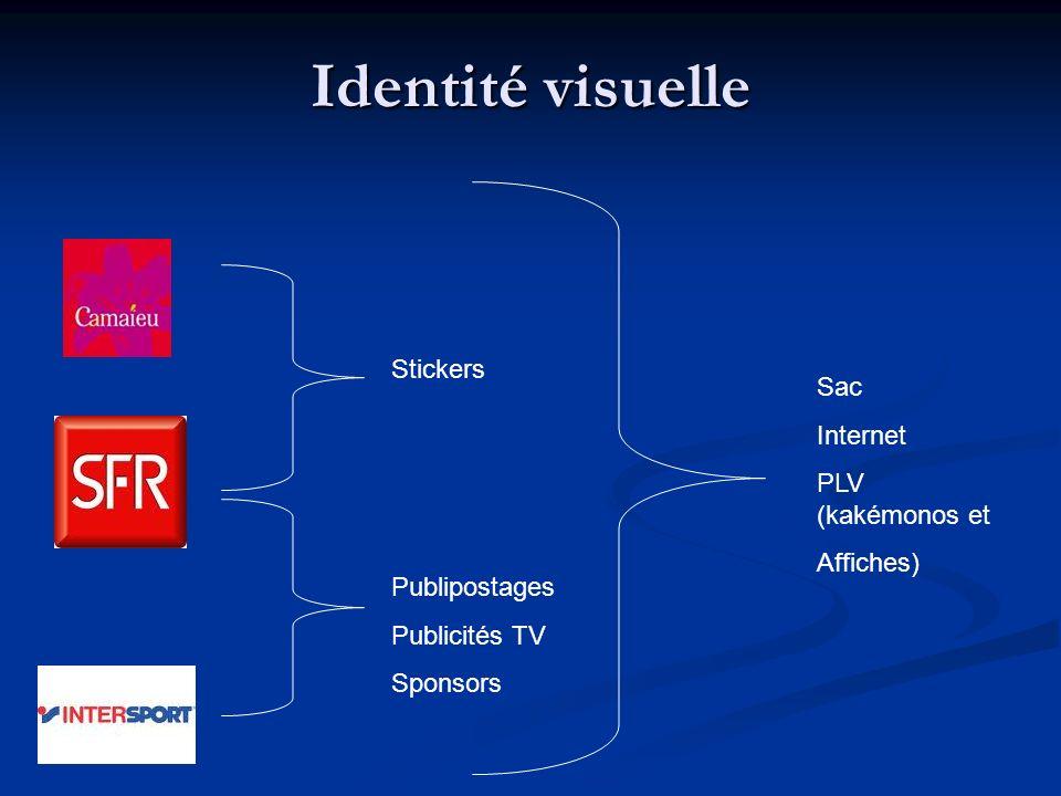 Identité visuelle Stickers Publipostages Publicités TV Sponsors Sac Internet PLV (kakémonos et Affiches)