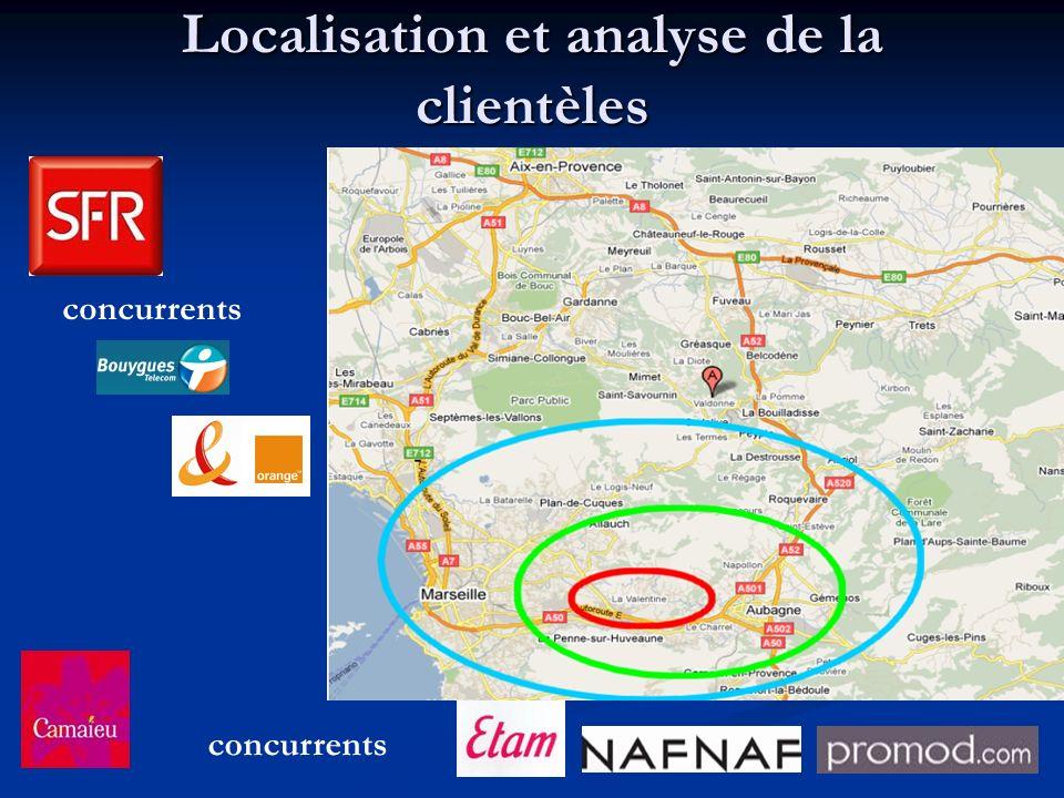 Localisation et analyse de la clientèles concurrents