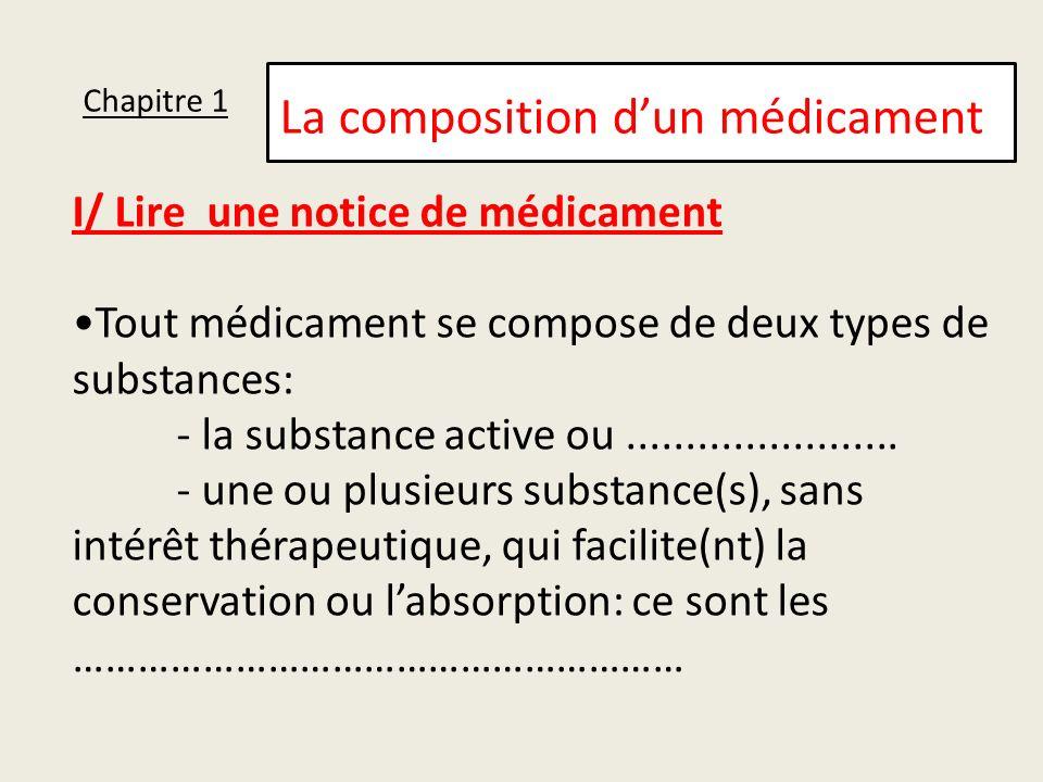 Chapitre 1 La composition dun médicament I/ Lire une notice de médicament Tout médicament se compose de deux types de substances: - la substance activ
