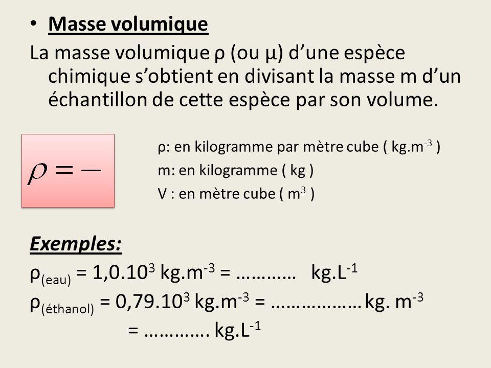 Masse volumique La masse volumique ρ (ou μ) dune espèce chimique sobtient en divisant la masse m dun échantillon de cette espèce par son volume. Exemp