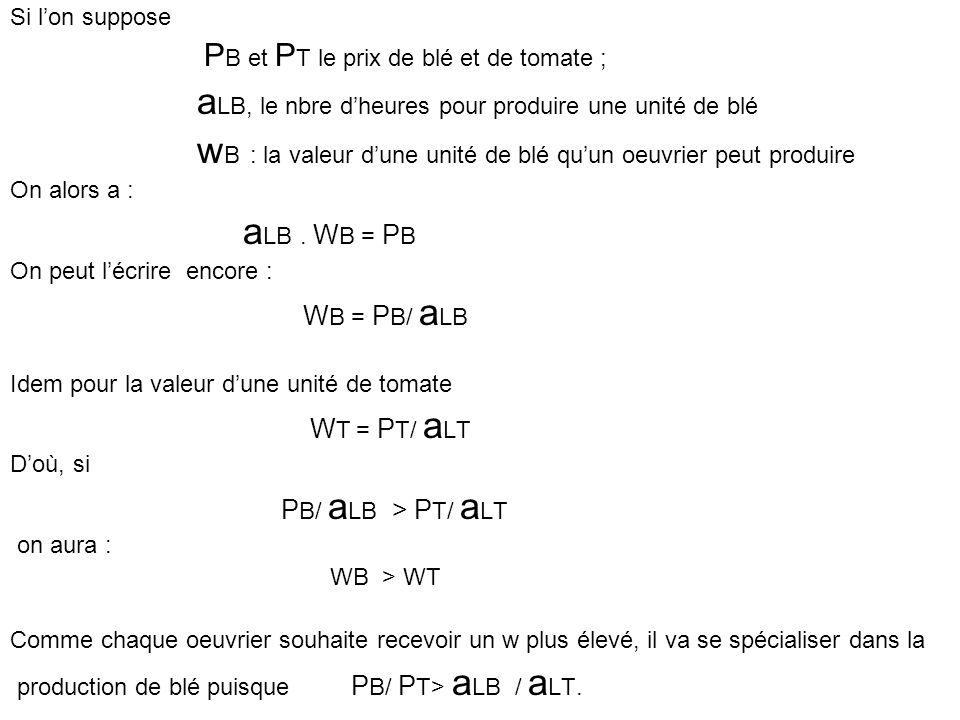 Si lon suppose P B et P T le prix de blé et de tomate ; a LB, le nbre dheures pour produire une unité de blé w B : la valeur dune unité de blé quun oeuvrier peut produire On alors a : a LB.