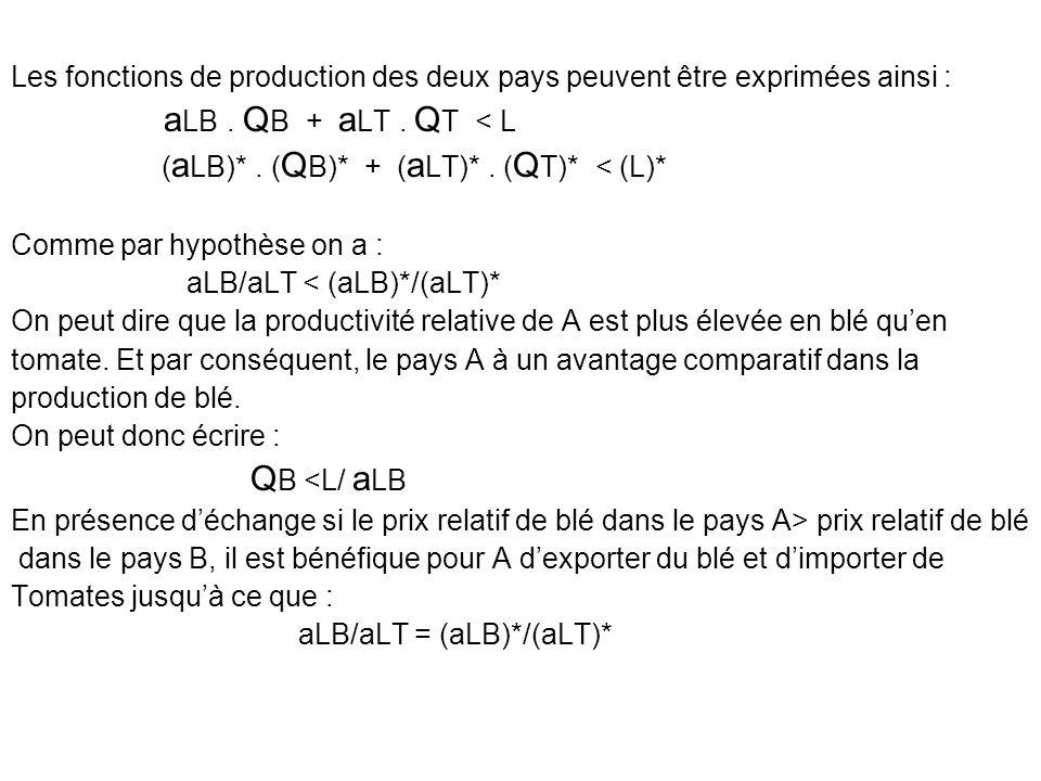 B.Ouverture des échanges et prix relatif - Px est fonction de lO et D.