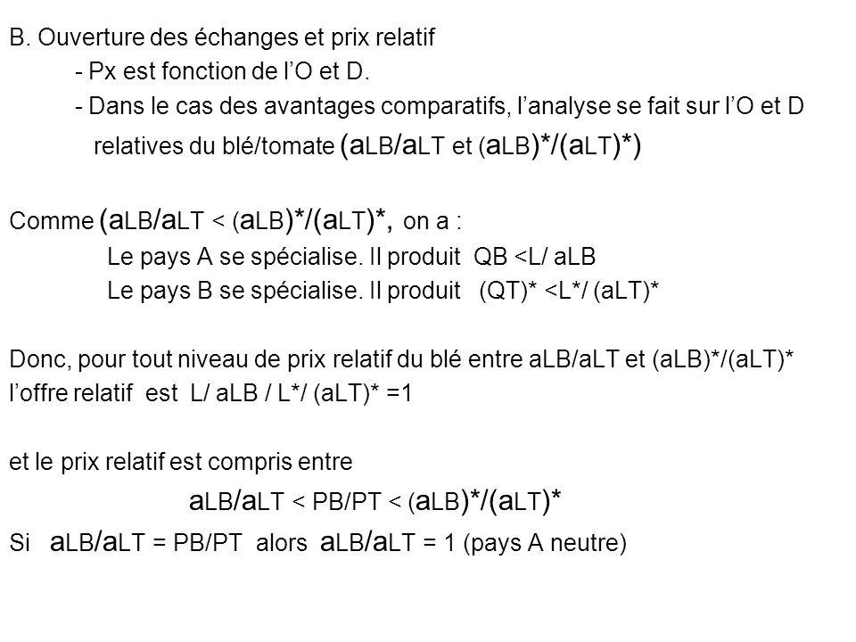 B. Ouverture des échanges et prix relatif - Px est fonction de lO et D.