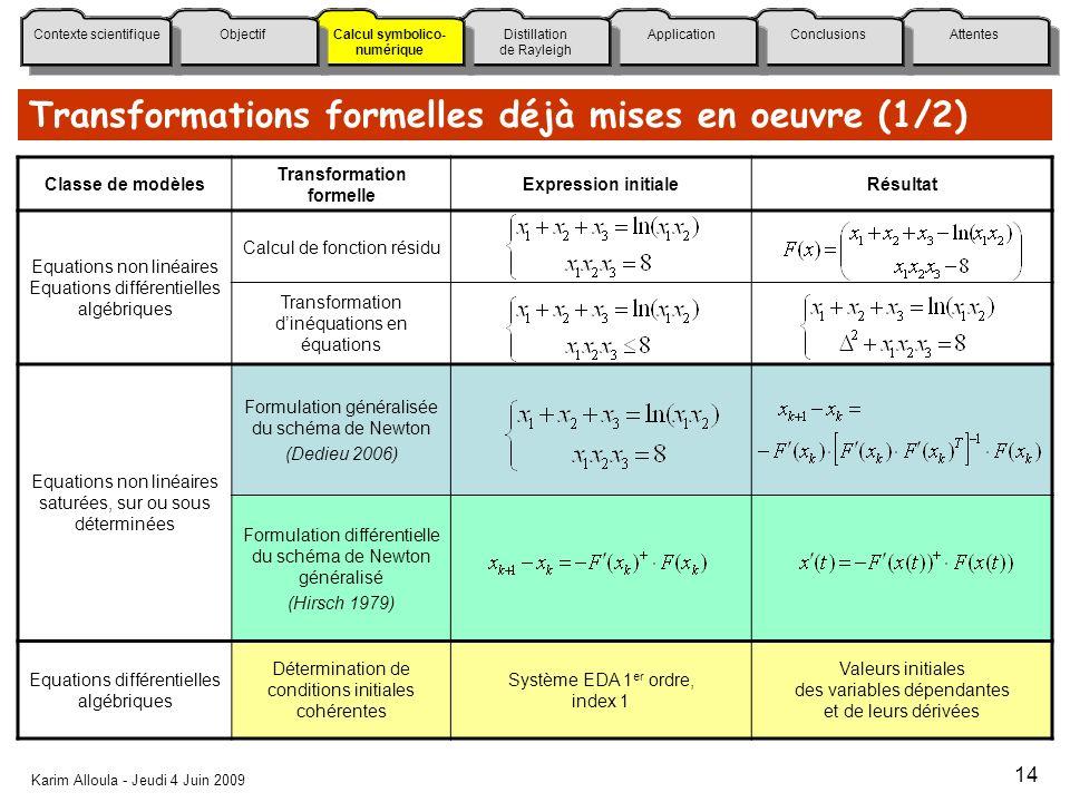 Attentes Conclusions Application Distillation de Rayleigh Calcul symbolico- numérique Calcul symbolico- numérique Objectif Contexte scientifique Karim Alloula - Jeudi 4 Juin 2009 14 Transformations formelles déjà mises en oeuvre (1/2) Classe de modèles Transformation formelle Expression initialeRésultat Equations non linéaires Equations différentielles algébriques Calcul de fonction résidu Transformation dinéquations en équations Equations non linéaires saturées, sur ou sous déterminées Formulation généralisée du schéma de Newton (Dedieu 2006) Formulation différentielle du schéma de Newton généralisé (Hirsch 1979) Equations différentielles algébriques Détermination de conditions initiales cohérentes Système EDA 1 er ordre, index 1 Valeurs initiales des variables dépendantes et de leurs dérivées