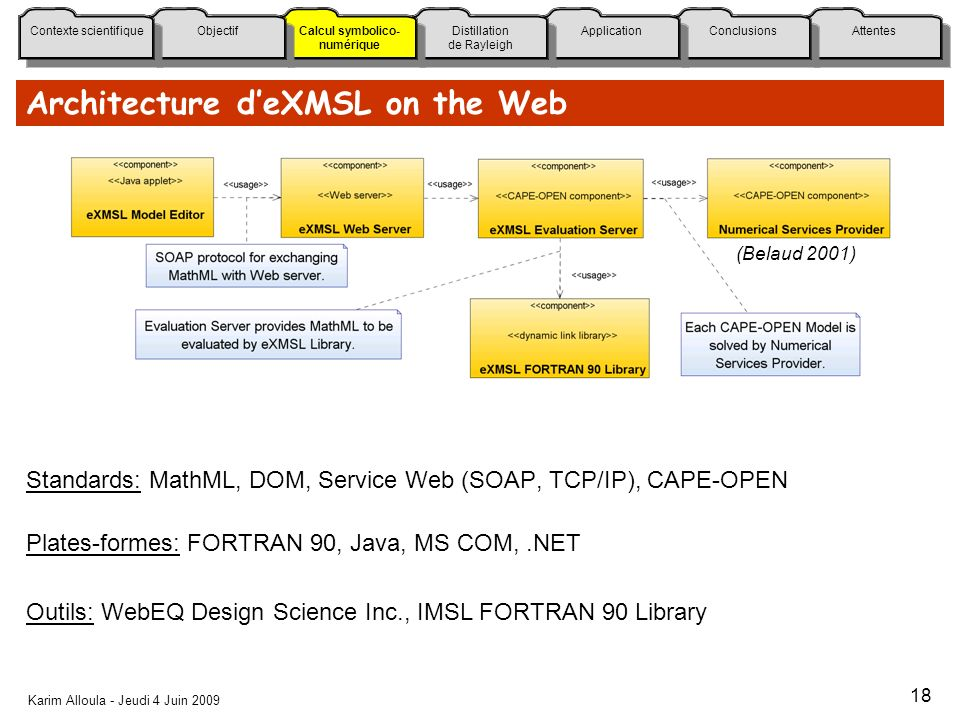 Attentes Conclusions Application Distillation de Rayleigh Calcul symbolico- numérique Calcul symbolico- numérique Objectif Contexte scientifique Karim Alloula - Jeudi 4 Juin 2009 18 Architecture deXMSL on the Web Standards: MathML, DOM, Service Web (SOAP, TCP/IP), CAPE-OPEN Plates-formes: FORTRAN 90, Java, MS COM,.NET Outils: WebEQ Design Science Inc., IMSL FORTRAN 90 Library (Belaud 2001)