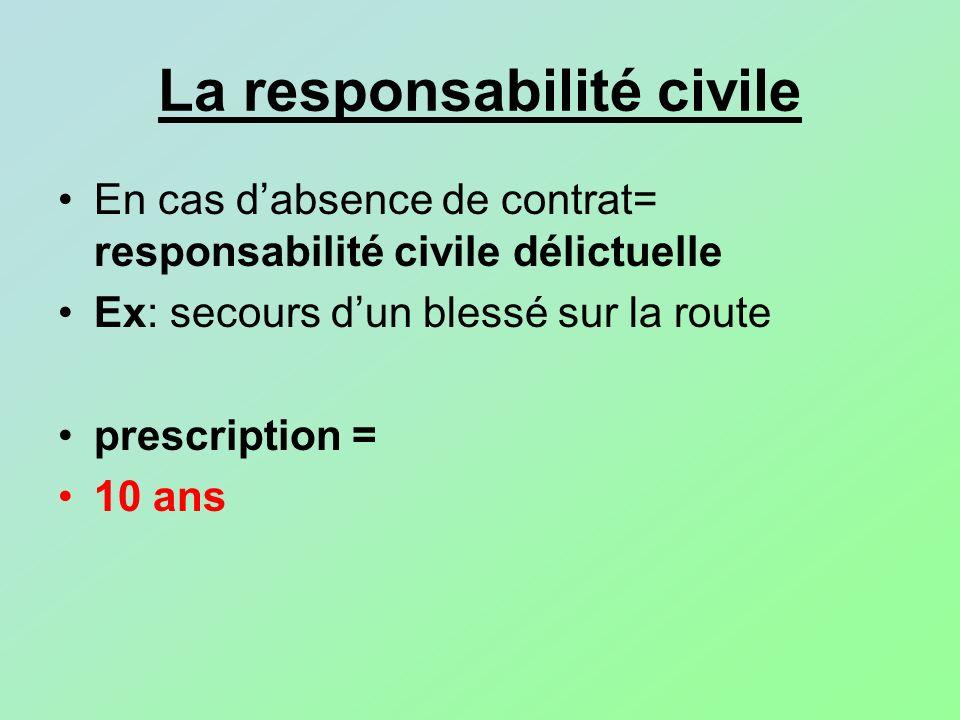 La responsabilité civile En cas dabsence de contrat= responsabilité civile délictuelle Ex: secours dun blessé sur la route prescription = 10 ans