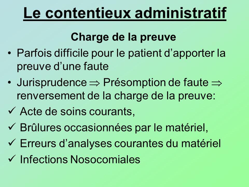 Le contentieux administratif Charge de la preuve Parfois difficile pour le patient dapporter la preuve dune faute Jurisprudence Présomption de faute r