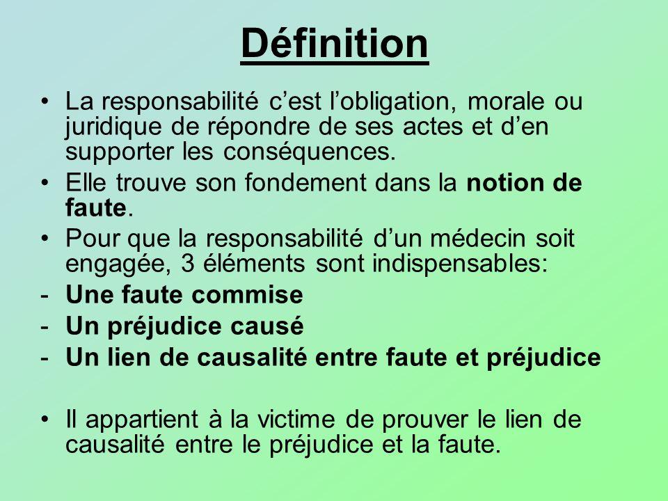 Définition La responsabilité cest lobligation, morale ou juridique de répondre de ses actes et den supporter les conséquences. Elle trouve son fondeme