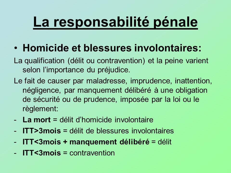 La responsabilité pénale Homicide et blessures involontaires: La qualification (délit ou contravention) et la peine varient selon limportance du préju