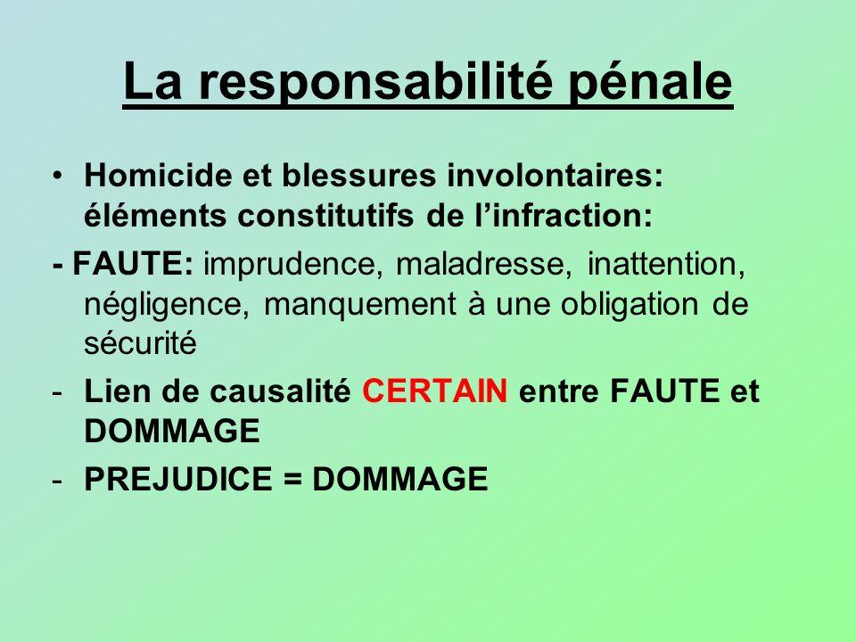 La responsabilité pénale Homicide et blessures involontaires: éléments constitutifs de linfraction: - FAUTE: imprudence, maladresse, inattention, négl