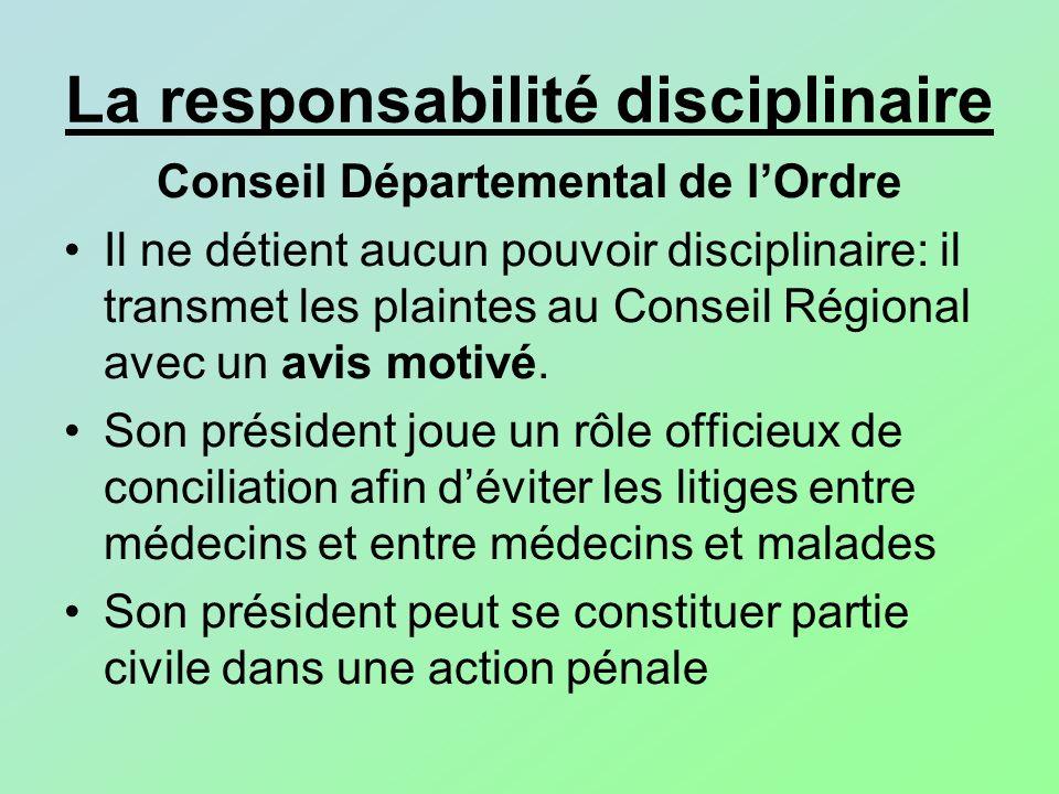La responsabilité disciplinaire Conseil Départemental de lOrdre Il ne détient aucun pouvoir disciplinaire: il transmet les plaintes au Conseil Régiona