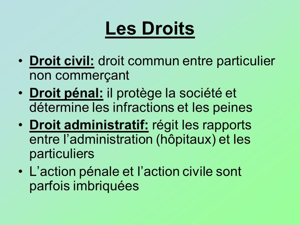Les Droits Droit civil: droit commun entre particulier non commerçant Droit pénal: il protège la société et détermine les infractions et les peines Dr