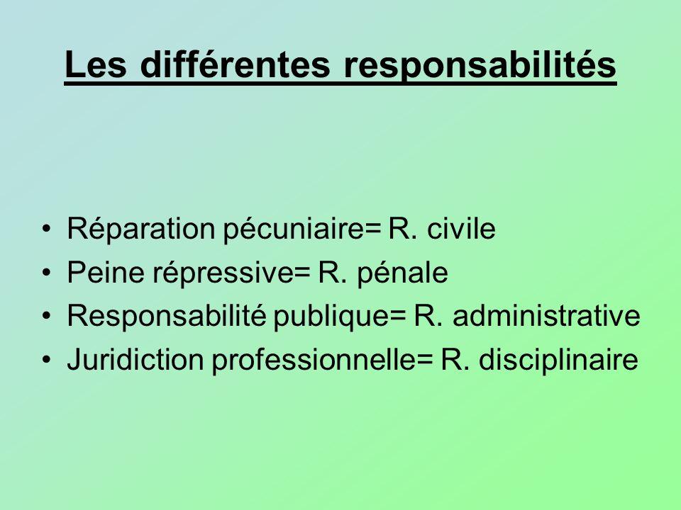 Les différentes responsabilités Réparation pécuniaire= R. civile Peine répressive= R. pénale Responsabilité publique= R. administrative Juridiction pr