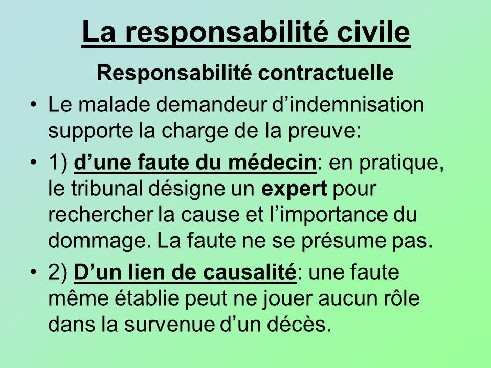 La responsabilité civile Responsabilité contractuelle Le malade demandeur dindemnisation supporte la charge de la preuve: 1) dune faute du médecin: en
